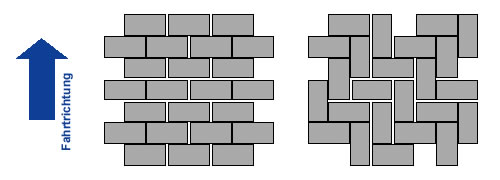Fischgrätmuster Pflaster Verlegen verbände - betonstein